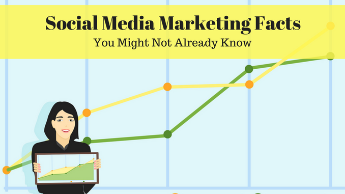 Social Media Marketing Facts You Might Not Already Know